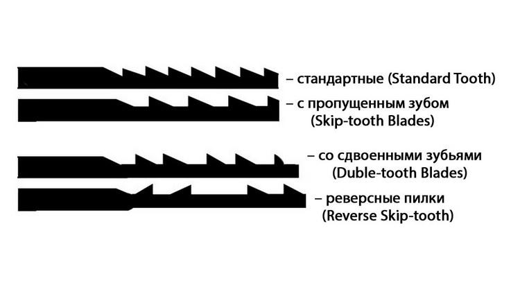 Разновидности пилок для лобзика по дереву и металлу, их особенности и отличительные черты