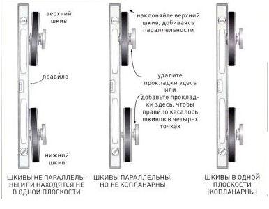 Инструкция по сборке ленточной пилы своими руками в домашних условия, обучающие видео